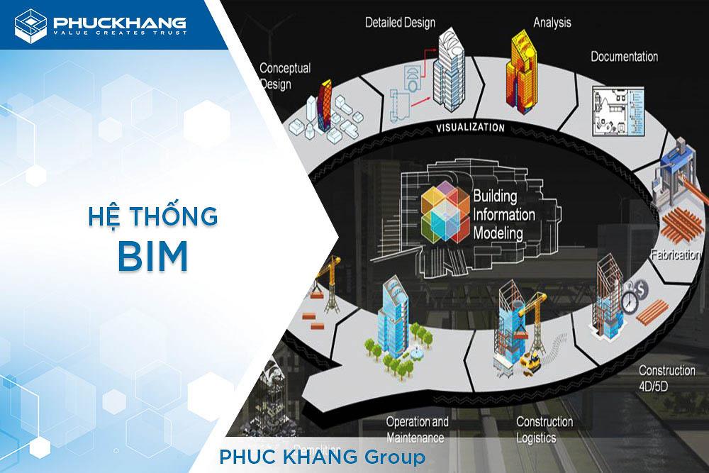 hệ thống bim quản lý dự án đầu tư xây dựng công trình