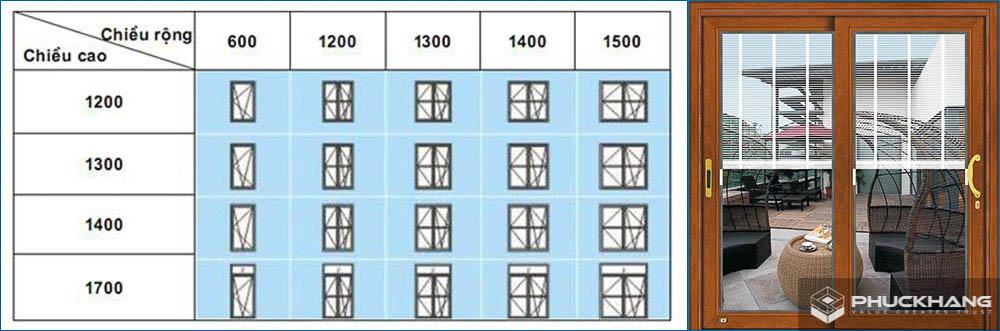 kích thước cửa sổ thông dụng