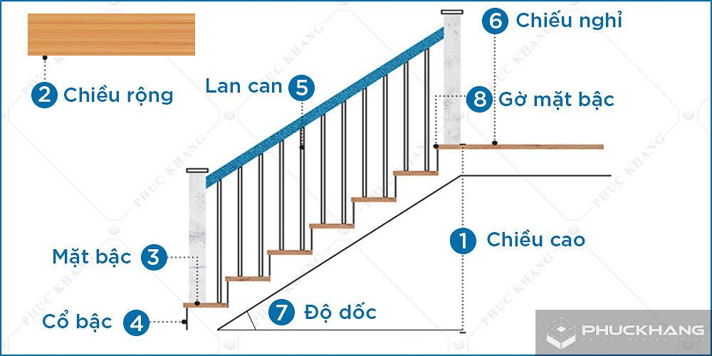 8 loại kích thuớc cầu thang