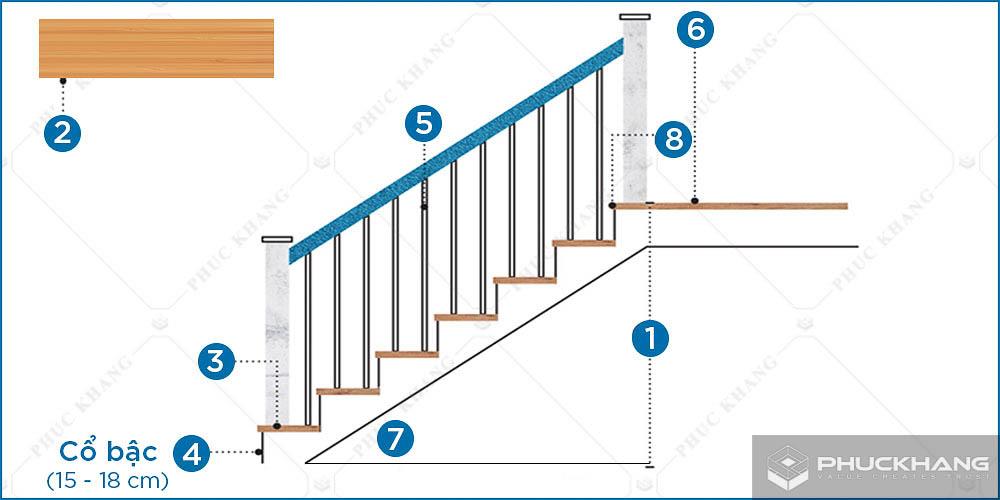 chiều cao cổ bậc thang